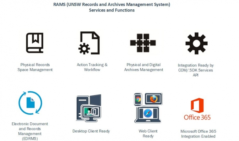 RAMS Services & Functions